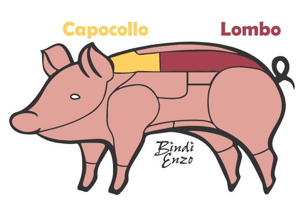 lombo e capocollo parti del maiale